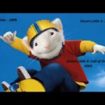 List of Best Top Popular Hollywood Children Kids Movies in hindi   English movies for children