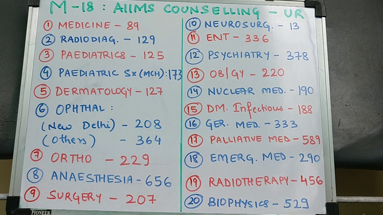AIIMS PG Counselling