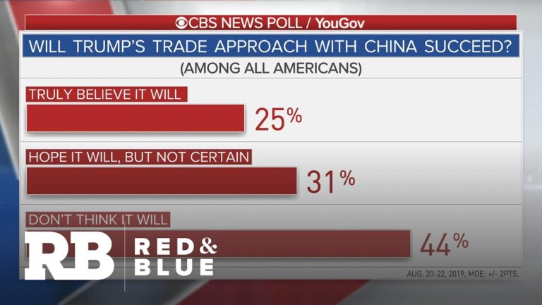 CBS News poll: Americans split on the future of the economy