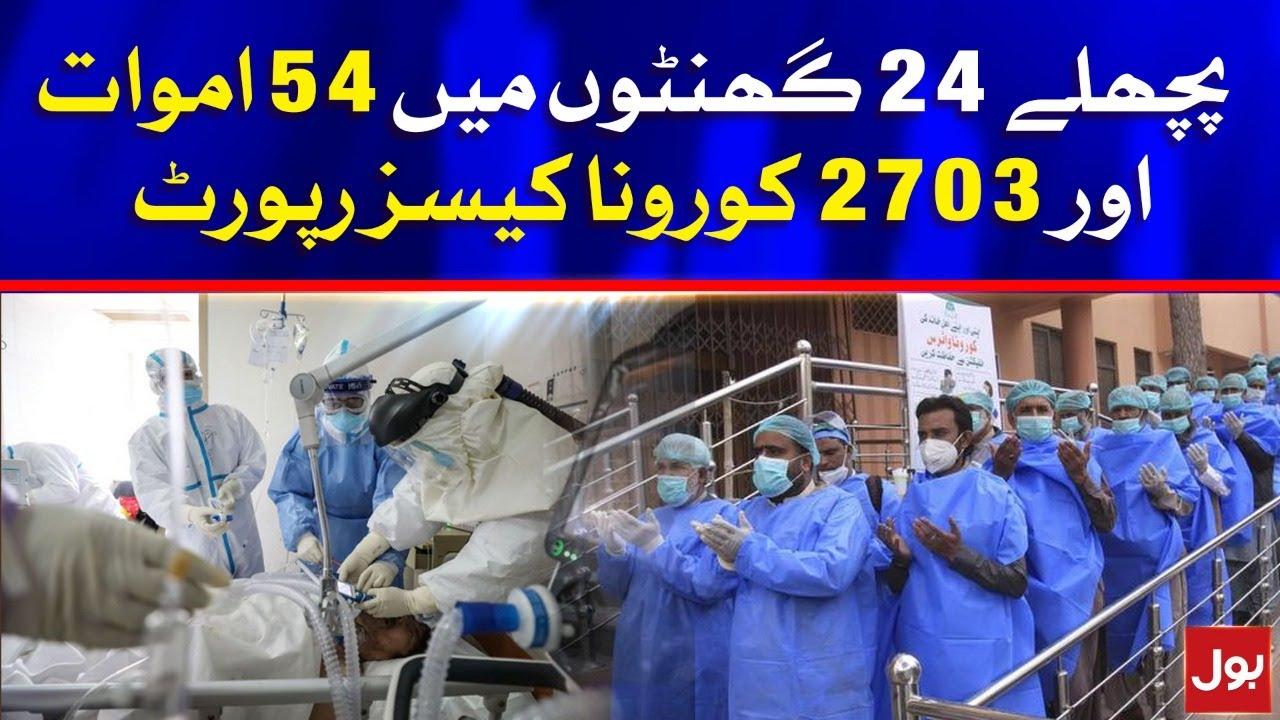 COVID-19 Active Cases 18,703 in Pakistan   Coronavirus Latest Updates   12th March 2021